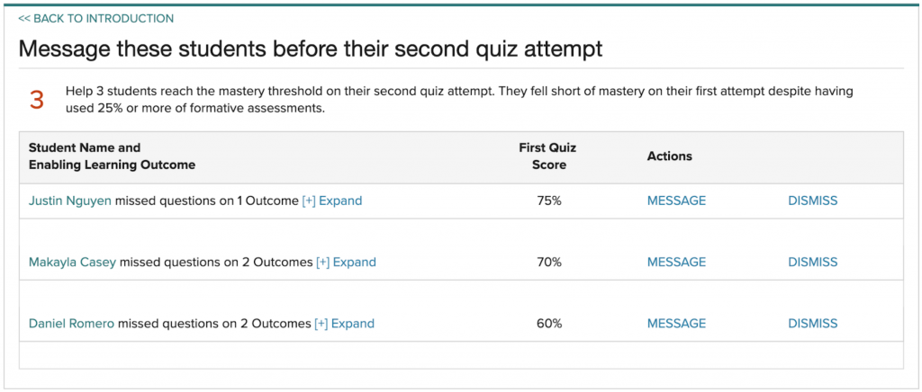 A faculty dashboard that identifies students who would benefit from extra help based on their low quiz scores.